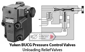 Yuken BUCG series unloading relief valve photo and schematic