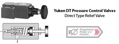 Yuken DT direct type relief valve photo and schematic