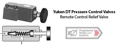 Yuken DT series remote control relief valve photo and schematic