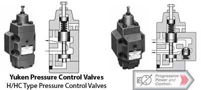 Yuken model H and HC pressure control valves pilot operated photo and schematic