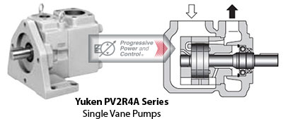Yuken PV2R4A single vane pump photo and schematic