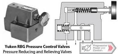 Yuken RBG series pressure reducing and relieving valve photo and schematic