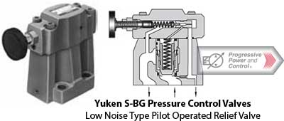 Yuken S-BG series low-noise, pilot-operated relief valve phgoto and schematic