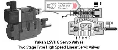 Yuken LSVHG series Two Stage Type High Speed Linear Servo Valves