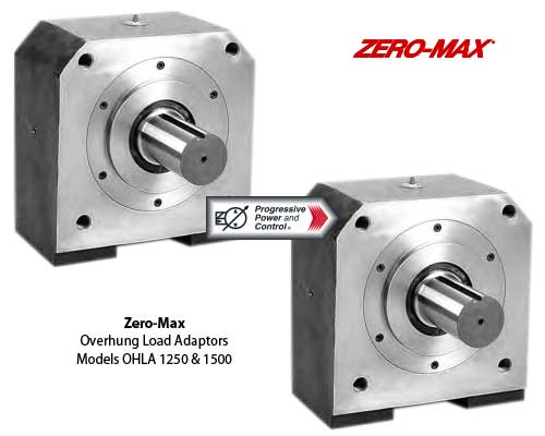 Zero-Max